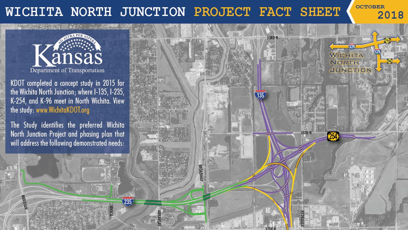 Clipping of the Wichita North Junction Project Fact Sheet